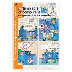 Nouvel étiquetage des produits dangereux - Inflammable et comburant : des symboles à ne pas confondre