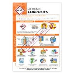 Les produits corrosifs