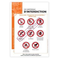 Les panneaux d'interdiction