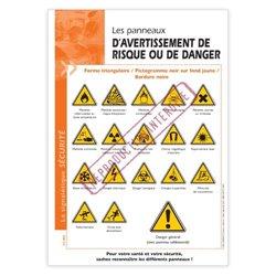 Les panneaux d'avertissement